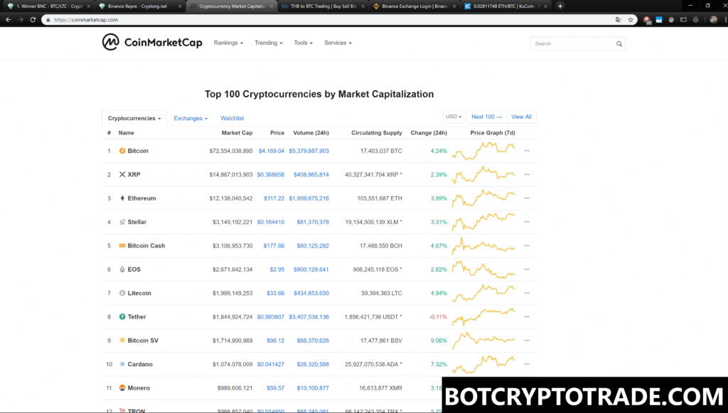 Cryptorg - if you're losing your deposit on your cryptocurrency
