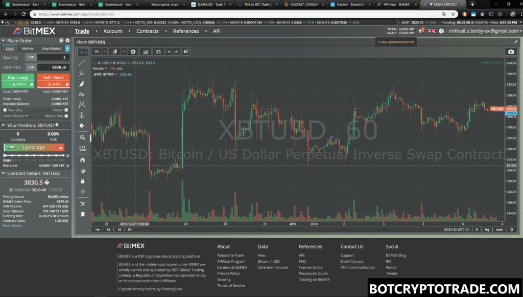 Bitmex Strategy and Bots - Crypto