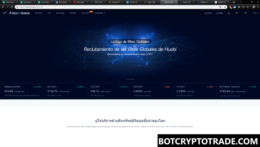 Exchange Huobi review
