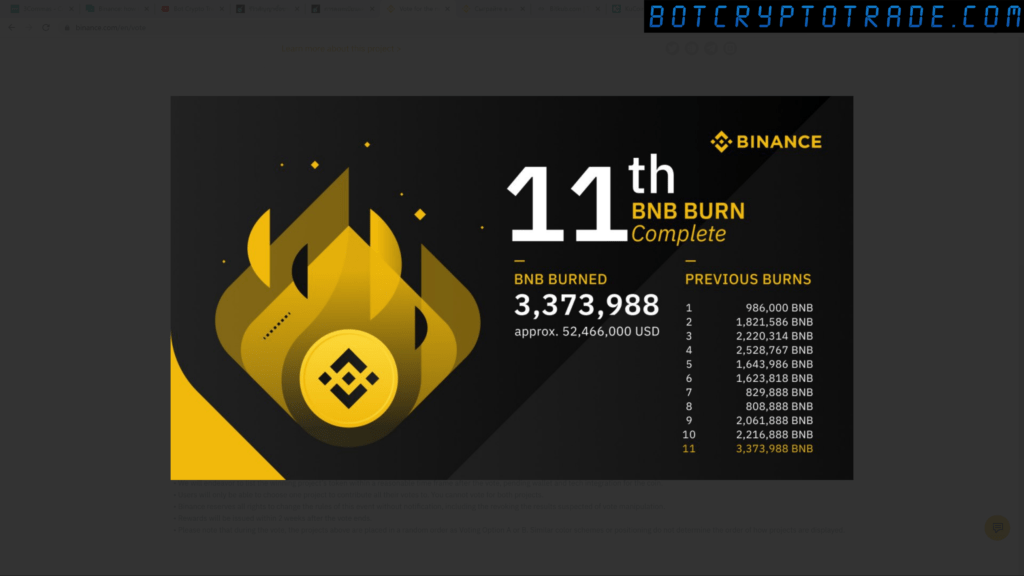 Binance BNB Burn, Vote and Games1