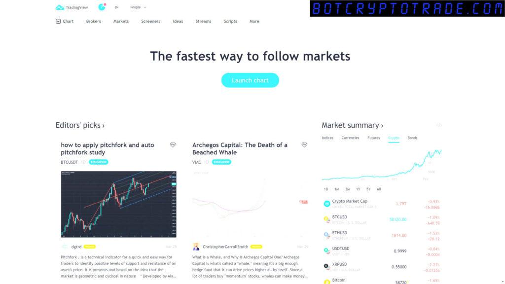 Cryptocurrency charts and indicators
