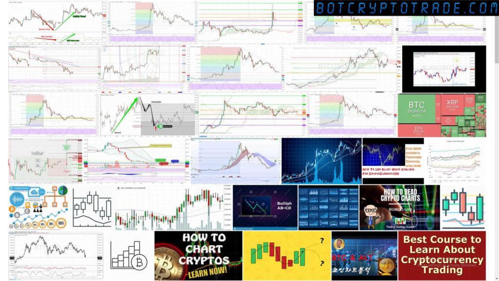 chart analysisi cryptocurrency